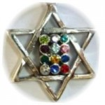 Hoshen Gems in Judaism and Kaballah
